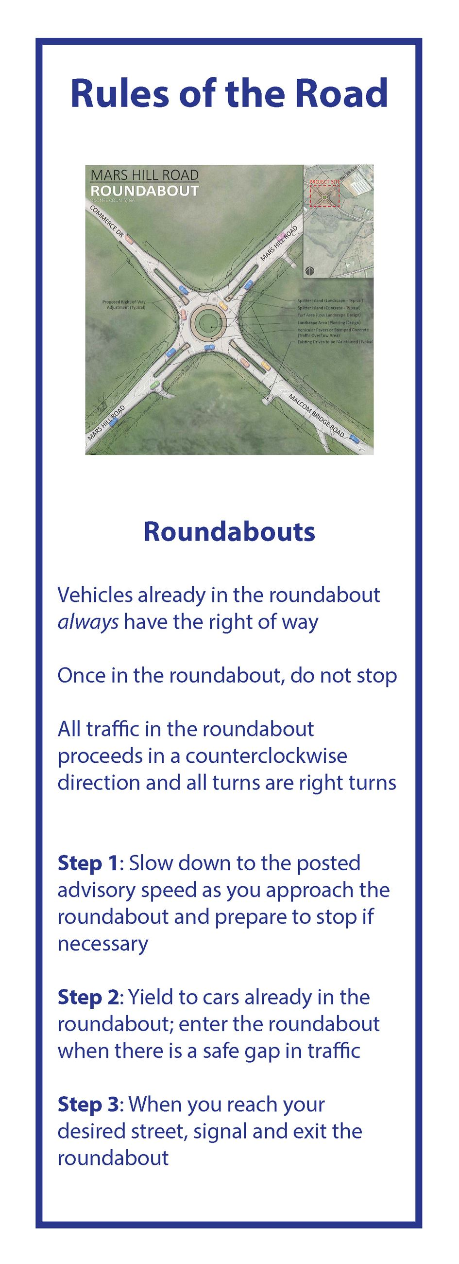 Flyer Listing Rules for Navigating Roundabouts